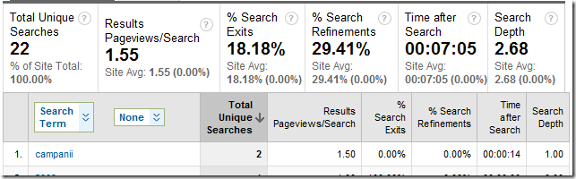 site_search_kpis
