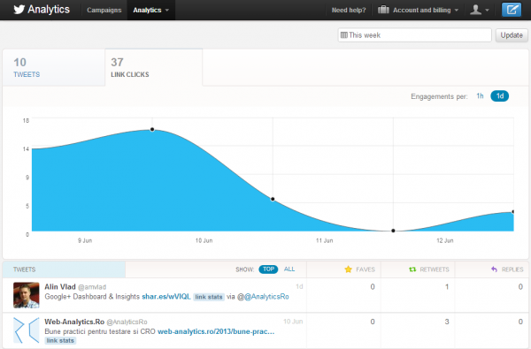 twitter-websites-analytics