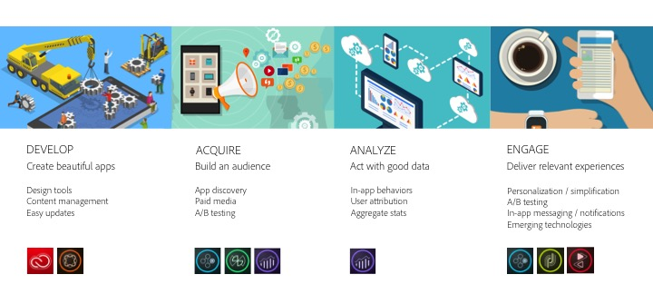 adobe-mobile-app-lifecycle